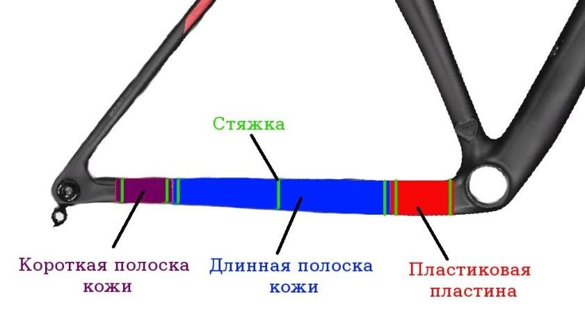 Условная схема расположения элементов